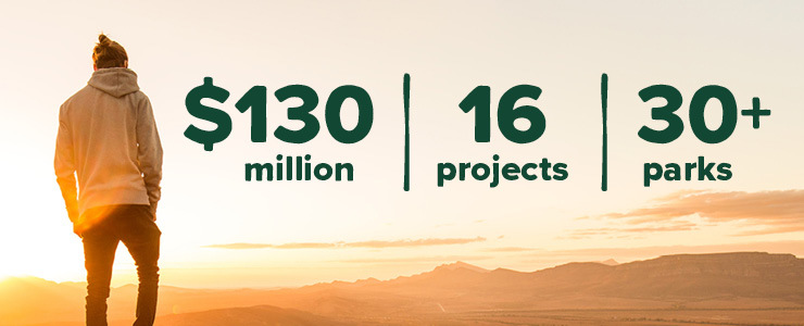 Statewide benefits across South Australia with $130 million invested in 16 projects across the state.